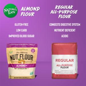 Gluten Free Nut Flour versus All-Purpose Flour